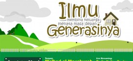 AUDIO Daurah Banjar Baru KALSEL Bersama al Ustadz Mukhtar Iben Rifai